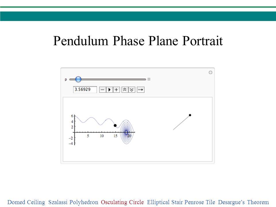 Pendulum Phase Plane Portrait Domed Ceiling Szalassi Polyhedron Osculating Circle Elliptical Stair Penrose Tile Desargues Theorem