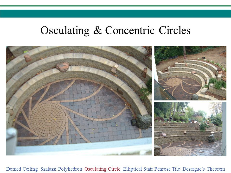 Osculating & Concentric Circles Domed Ceiling Szalassi Polyhedron Osculating Circle Elliptical Stair Penrose Tile Desargues Theorem