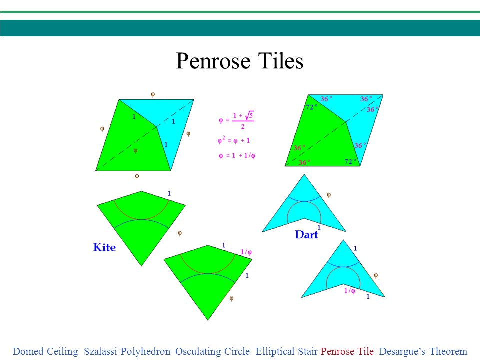 Elliptical Stair ProposedExisting Domed Ceiling Szalassi Polyhedron Osculating Circle Elliptical Stair Penrose Tile Desargues Theorem