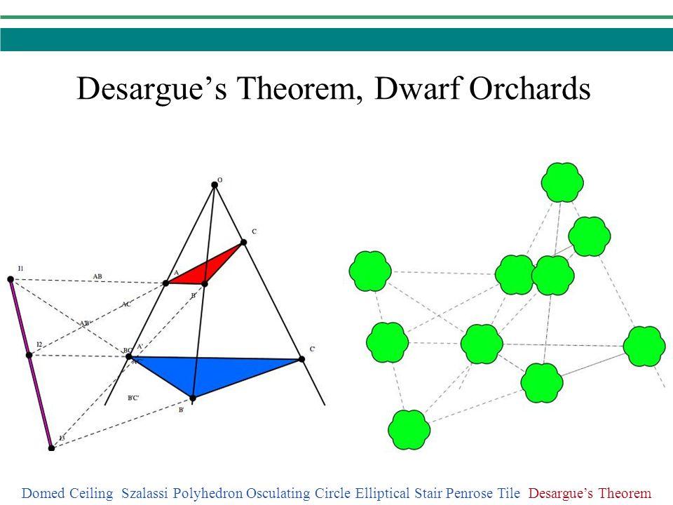 Desargues Theorem, Dwarf Orchards Domed Ceiling Szalassi Polyhedron Osculating Circle Elliptical Stair Penrose Tile Desargues Theorem