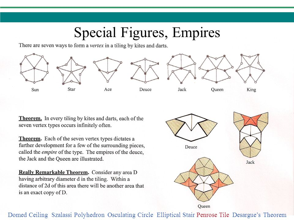 Doing mathematics Domed Ceiling Szalassi Polyhedron Osculating Circle Elliptical Stair Penrose Tile Desargues Theorem