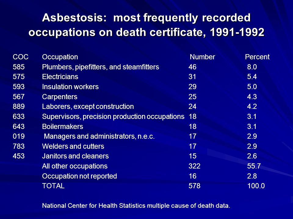 Malignant Mesothelioma Malignant mesothelioma is a cancer that involves the lining of the chest or abdomen.