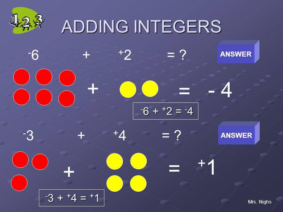 ADDING INTEGERS Mrs.Nighs - 6 + + 2 = . + = - 4 + = +1+1 - 3 + + 4 = .