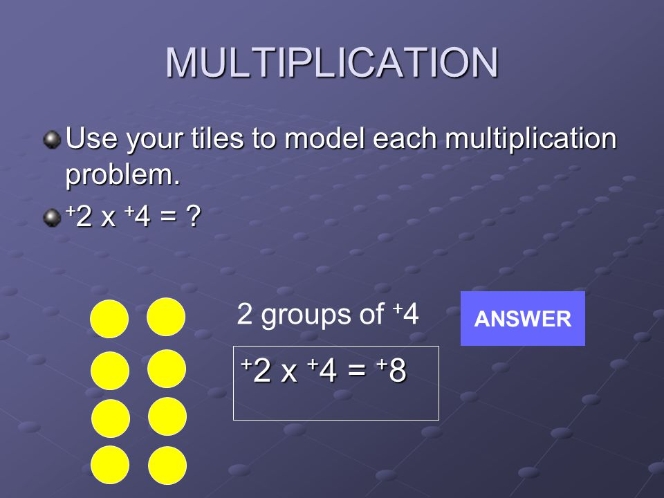 MULTIPLICATION Use your tiles to model each multiplication problem.