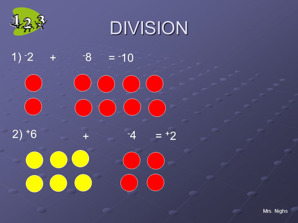 DIVISION Mrs. Nighs 1) - 2 + -8-8 = - 10 2) + 6 + -4-4 = + 2