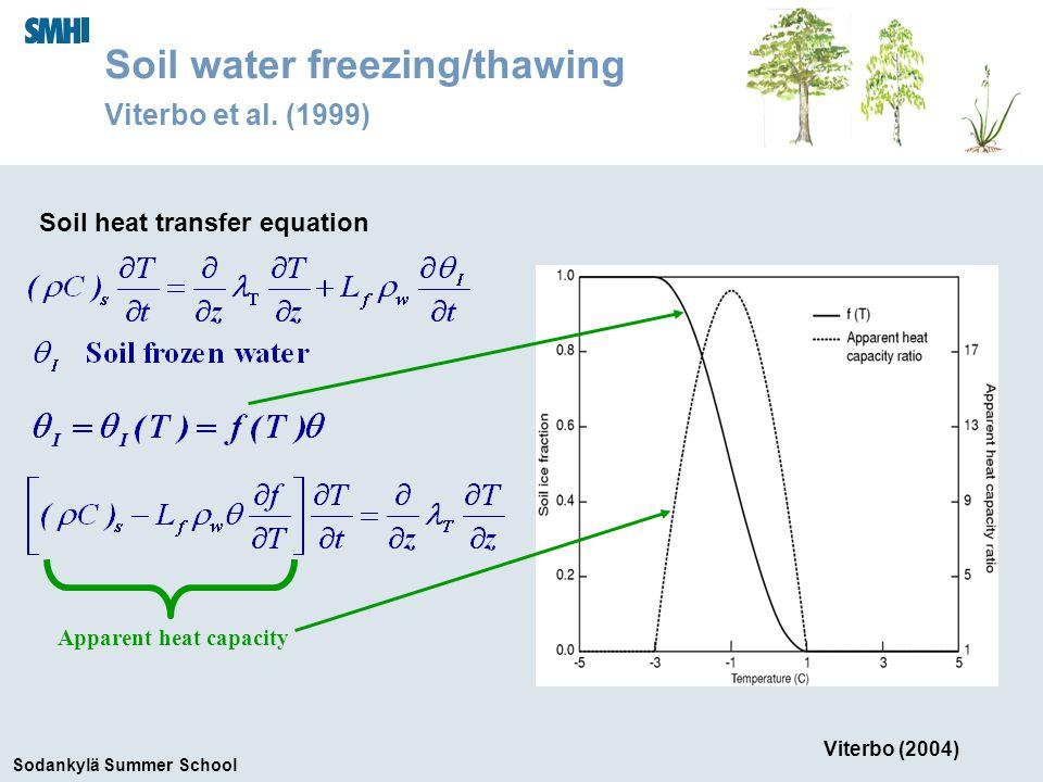 Sodankylä Summer School Soil water freezing/thawing Viterbo et al.