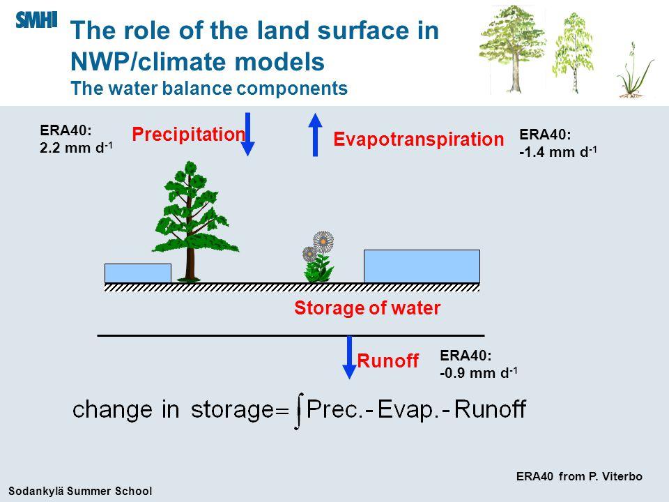 Sodankylä Summer School Soil properties ~0.15 Field capacity, θ d Wilting point, θ w ~0.30 Soil water availability θ: volumetric soil moisture (m 3 m -3 ) Soil porosity ~0.45