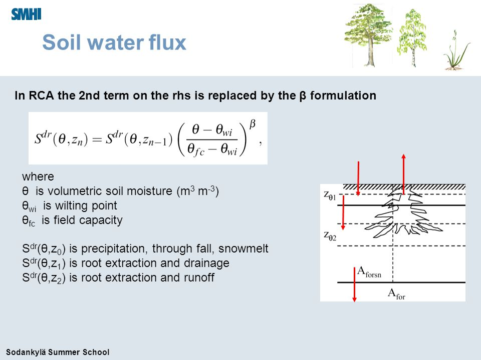 Sodankylä Summer School Soil water flux In RCA the 2nd term on the rhs is replaced by the β formulation where θ is volumetric soil moisture (m 3 m -3 ) θ wi is wilting point θ fc is field capacity S dr (θ,z 0 ) is precipitation, through fall, snowmelt S dr (θ,z 1 ) is root extraction and drainage S dr (θ,z 2 ) is root extraction and runoff
