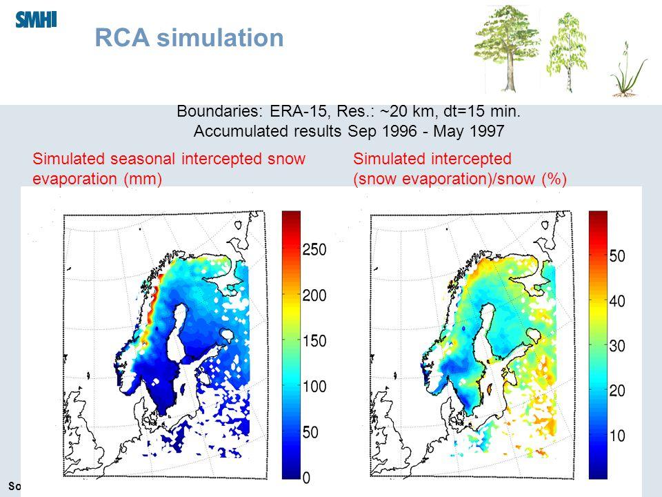 Sodankylä Summer School RCA simulation Simulated seasonal intercepted snow evaporation (mm) Simulated intercepted (snow evaporation)/snow (%) Boundaries: ERA-15, Res.: ~20 km, dt=15 min.