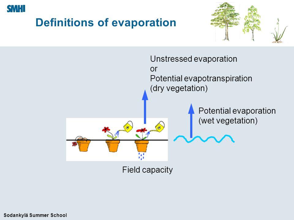 Sodankylä Summer School Definitions of evaporation Field capacity Unstressed evaporation or Potential evapotranspiration (dry vegetation) Potential evaporation (wet vegetation)