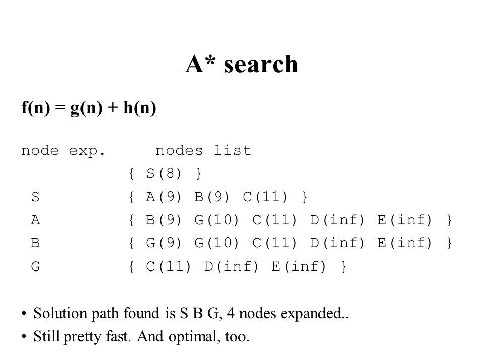 A* search f(n) = g(n) + h(n) node exp.