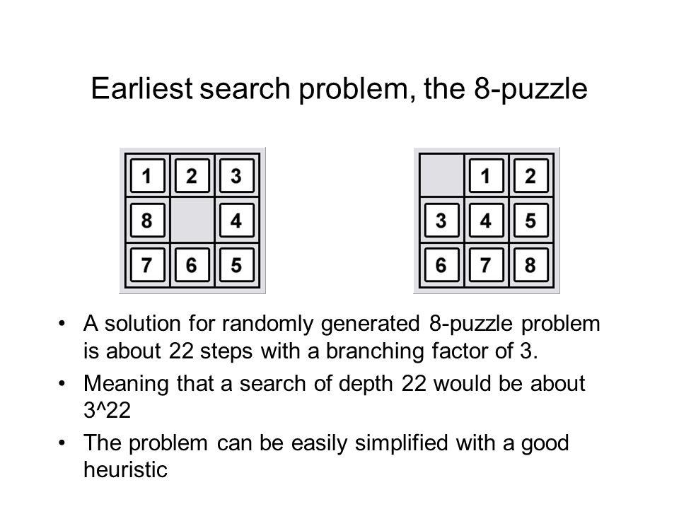 Earliest search problem, the 8-puzzle A solution for randomly generated 8-puzzle problem is about 22 steps with a branching factor of 3.