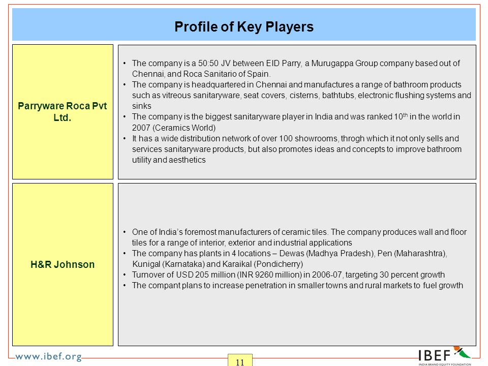 11 Profile of Key Players The company is a 50:50 JV between EID Parry, a Murugappa Group company based out of Chennai, and Roca Sanitario of Spain.