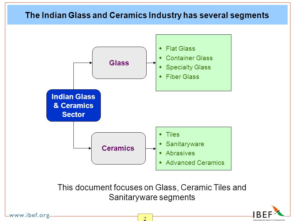 2 The Indian Glass and Ceramics Industry has several segments Indian Glass & Ceramics Sector Ceramics Glass Flat Glass Container Glass Specialty Glass Fiber Glass Tiles Sanitaryware Abrasives Advanced Ceramics This document focuses on Glass, Ceramic Tiles and Sanitaryware segments