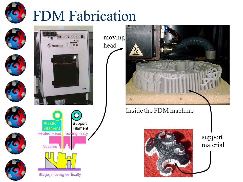 FDM Fabrication support material moving head Inside the FDM machine