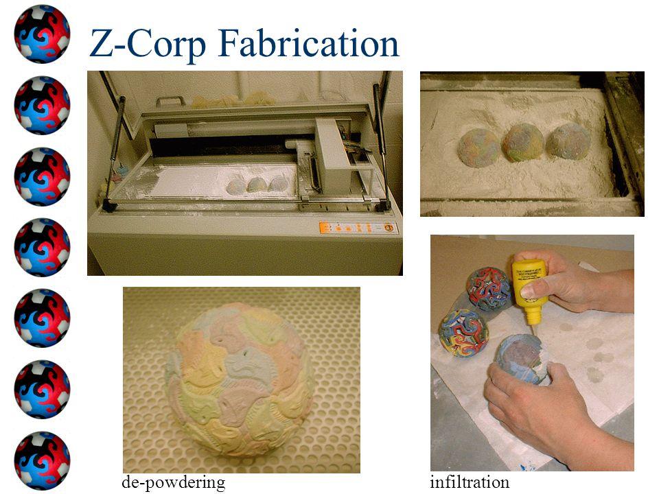 Z-Corp Fabrication infiltration de-powdering