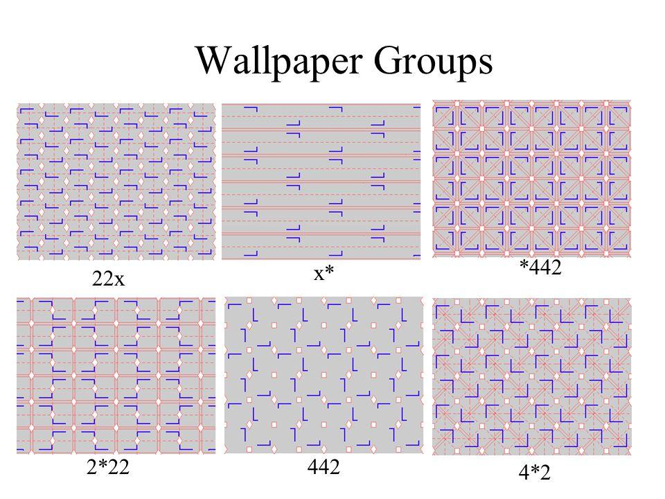 Wallpaper Groups 22x x* *442 4*2 4422*22