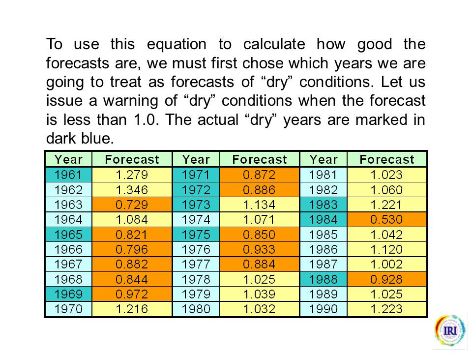 To use this equation to calculate how good the forecasts are, we must first chose which years we are going to treat as forecasts of dry conditions.