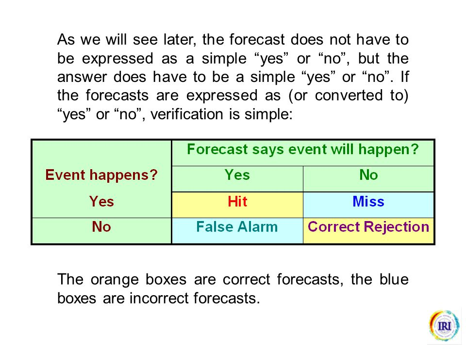 The orange boxes are correct forecasts, the blue boxes are incorrect forecasts.