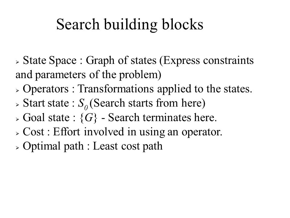 Search building blocks State Space : Graph of states (Express constraints and parameters of the problem) Operators : Transformations applied to the states.