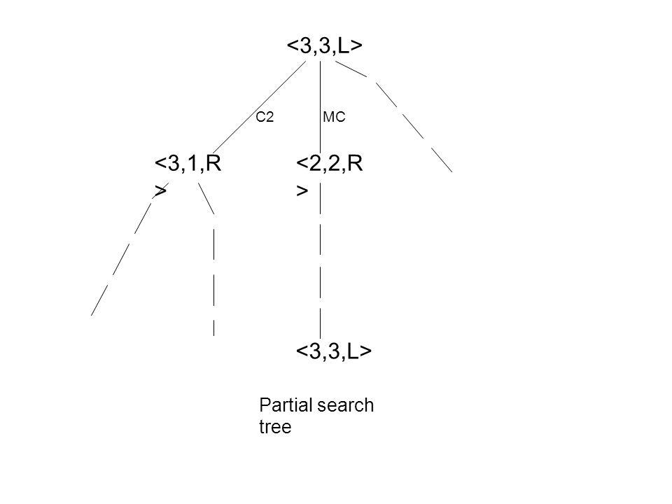 C2MC Partial search tree