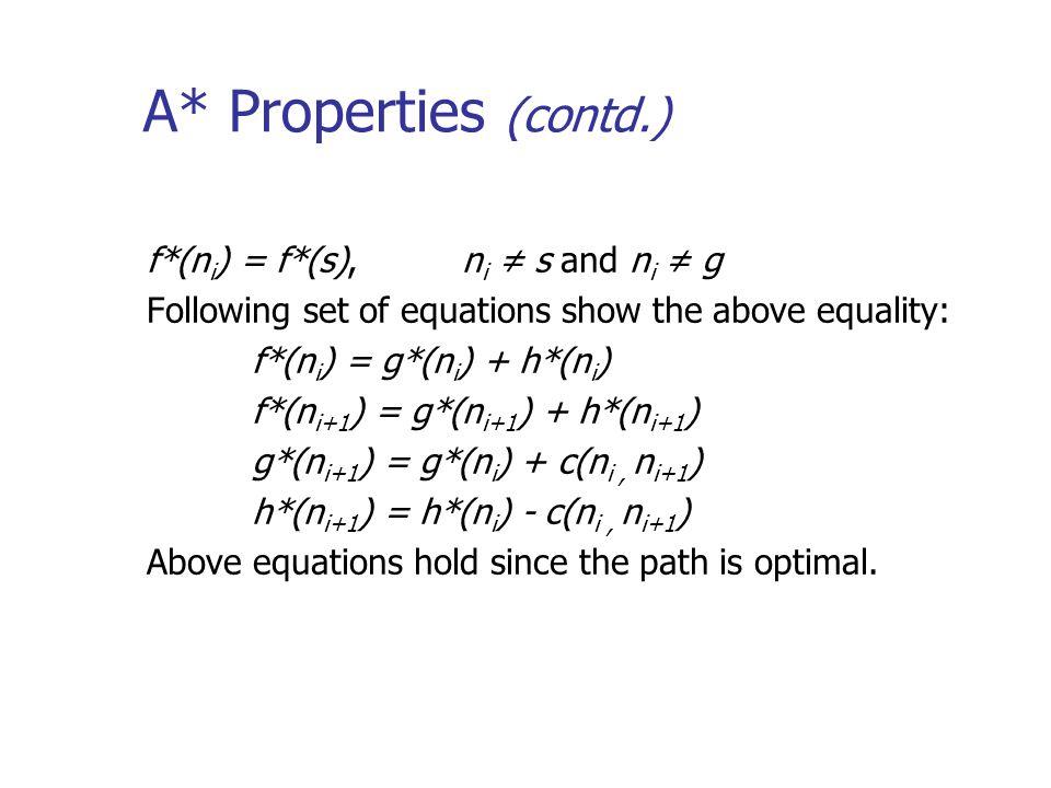 f*(n i ) = f*(s),n i s and n i g Following set of equations show the above equality: f*(n i ) = g*(n i ) + h*(n i ) f*(n i+1 ) = g*(n i+1 ) + h*(n i+1 ) g*(n i+1 ) = g*(n i ) + c(n i, n i+1 ) h*(n i+1 ) = h*(n i ) - c(n i, n i+1 ) Above equations hold since the path is optimal.
