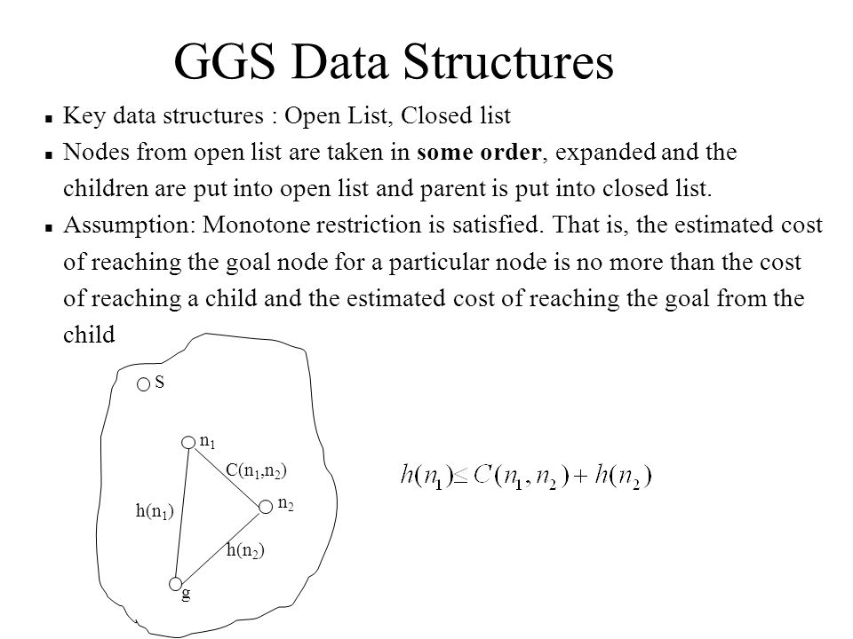 Key data structures : Open List, Closed list Nodes from open list are taken in some order, expanded and the children are put into open list and parent is put into closed list.