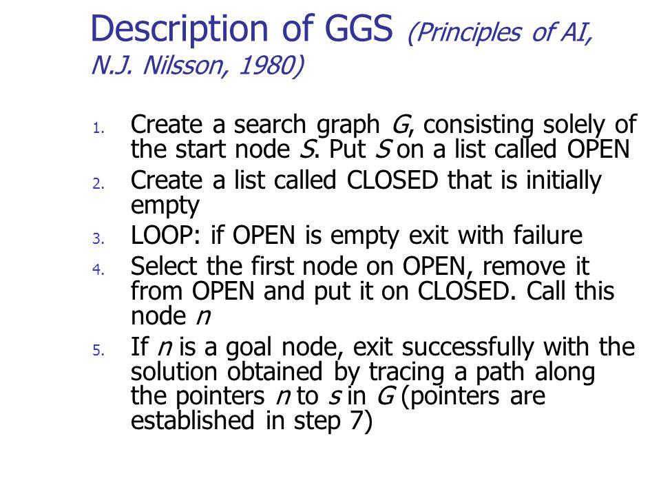 Description of GGS (Principles of AI, N.J. Nilsson, 1980) 1.