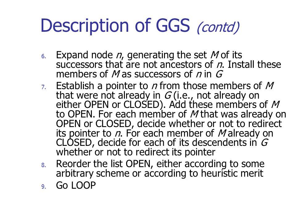 Description of GGS (contd) 6.