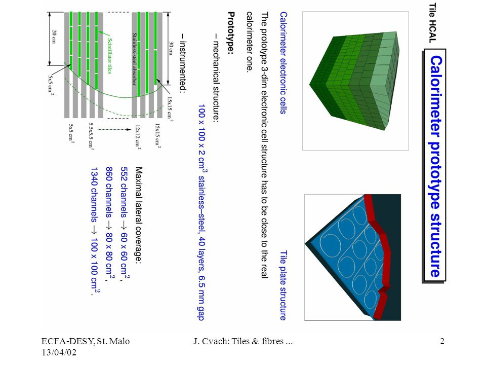 ECFA-DESY, St. Malo 13/04/02 J. Cvach: Tiles & fibres...2