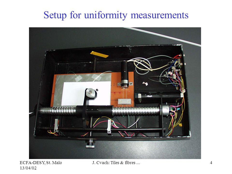 ECFA-DESY, St. Malo 13/04/02 J. Cvach: Tiles & fibres...4 Setup for uniformity measurements