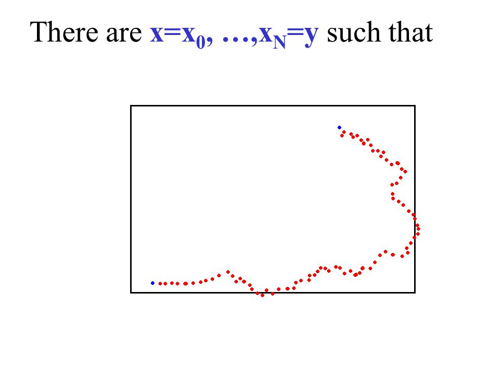 There are x=x 0, …,x N =y such that
