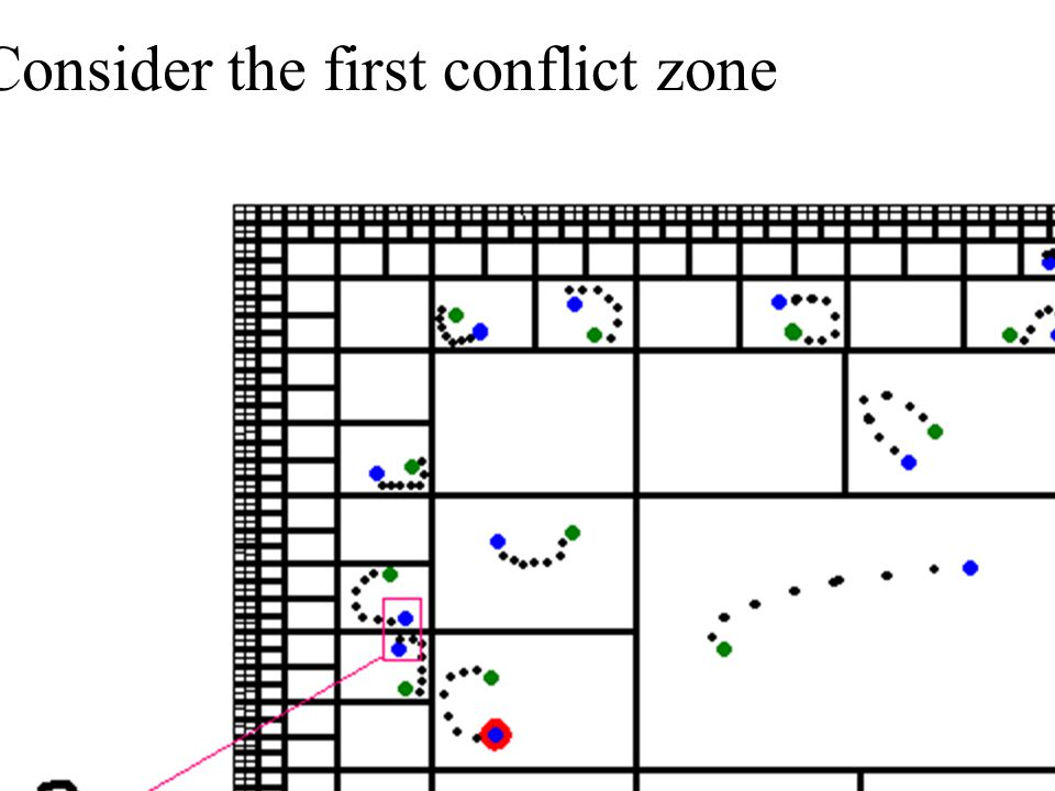 Consider the first conflict zone