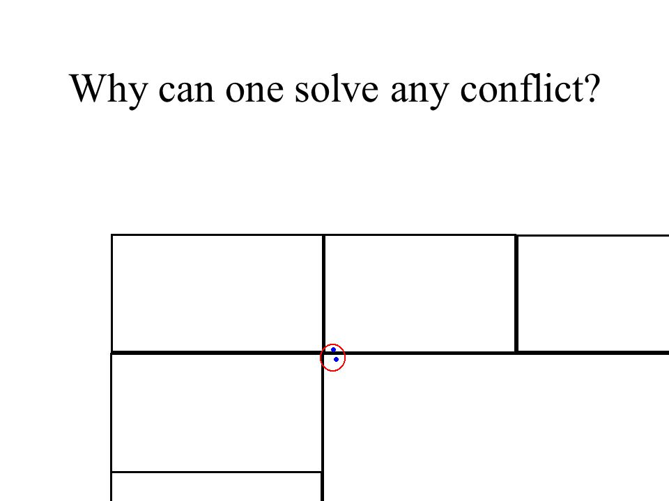 Why can one solve any conflict