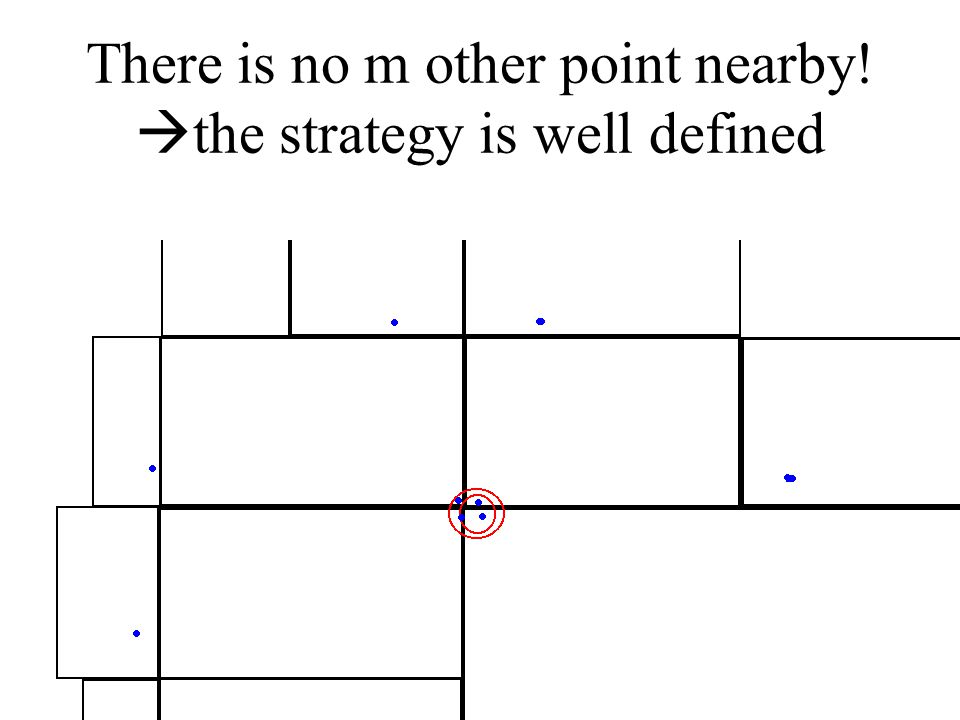 There is no m other point nearby! the strategy is well defined