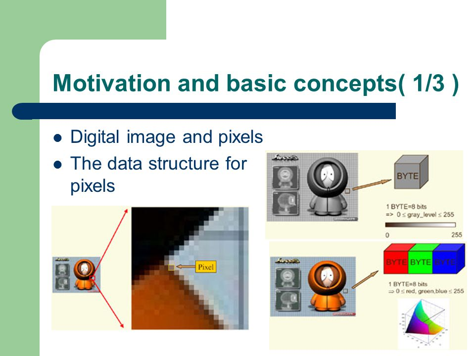 Motivation and basic concepts( 1/3 ) Digital image and pixels The data structure for pixels