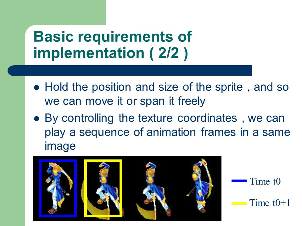Basic requirements of implementation ( 2/2 ) Hold the position and size of the sprite, and so we can move it or span it freely By controlling the texture coordinates, we can play a sequence of animation frames in a same image Time t0 Time t0+1