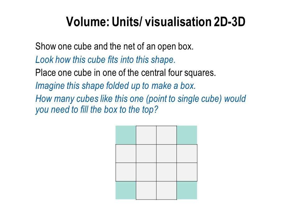 Volume: Units/ visualisation 2D-3D Show one cube and the net of an open box. Look how this cube fits into this shape. Place one cube in one of the cen