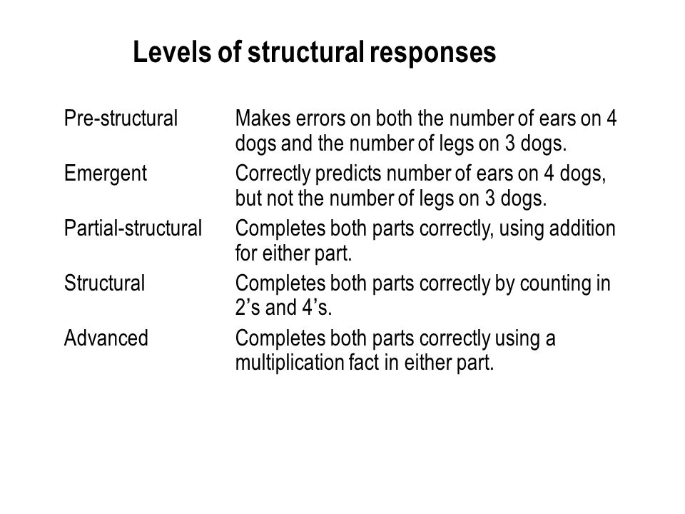 Levels of structural responses Pre-structuralMakes errors on both the number of ears on 4 dogs and the number of legs on 3 dogs. EmergentCorrectly pre