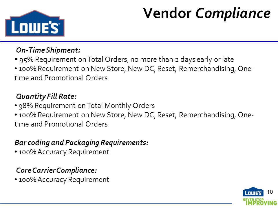 Vendor Compliance On-Time Shipment: 95% Requirement on Total Orders, no more than 2 days early or late 100% Requirement on New Store, New DC, Reset, Remerchandising, One- time and Promotional Orders Quantity Fill Rate: 98% Requirement on Total Monthly Orders 100% Requirement on New Store, New DC, Reset, Remerchandising, One- time and Promotional Orders Bar coding and Packaging Requirements: 100% Accuracy Requirement Core Carrier Compliance: 100% Accuracy Requirement 10