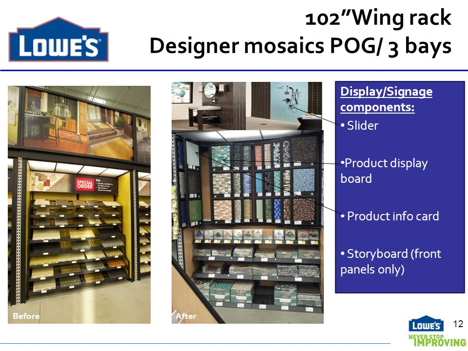 102Wing rack Designer mosaics POG/ 3 bays BeforeAfter Display/Signage components: Slider Product display board Product info card Storyboard (front panels only) 12