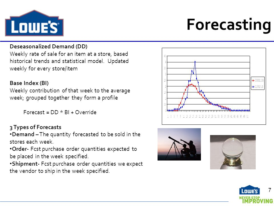 Weekly Vendor Forecast Sales forecast available to all vendors; order forecast available for product flowing through RDCs Allows vendors to pull sales, purchase order and shipment forecasts on a weekly basis by RDC Updated every week There is a 26 week and 52 week view of the forecast that you can access on Lowes Link.