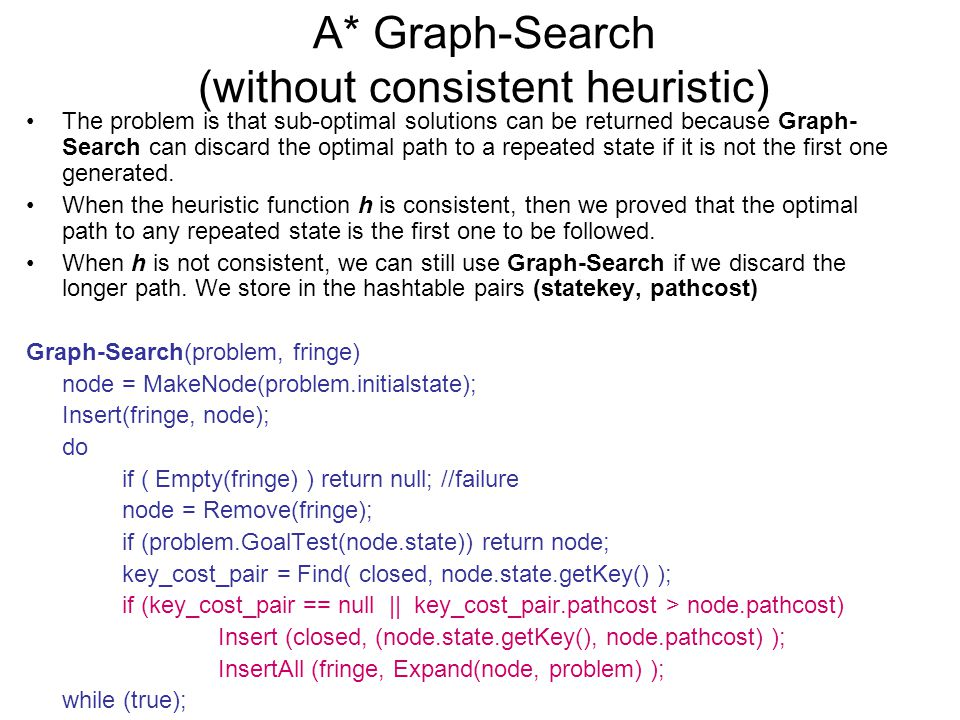 A* Graph-Search (without consistent heuristic) The problem is that sub-optimal solutions can be returned because Graph- Search can discard the optimal