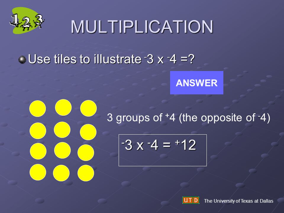 MULTIPLICATION Use tiles to illustrate - 3 x - 4 =? The University of Texas at Dallas ANSWER 3 groups of + 4 (the opposite of - 4) - 3 x - 4 = + 12