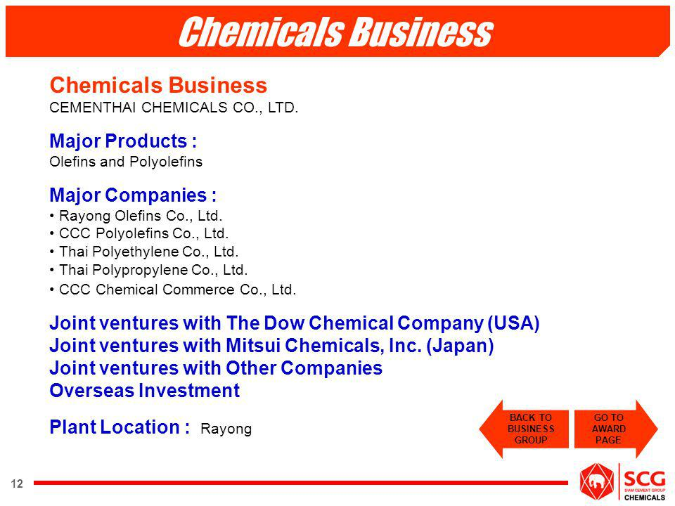 12 Chemicals Business CEMENTHAI CHEMICALS CO., LTD. Major Products : Olefins and Polyolefins Major Companies : Rayong Olefins Co., Ltd. CCC Polyolefin