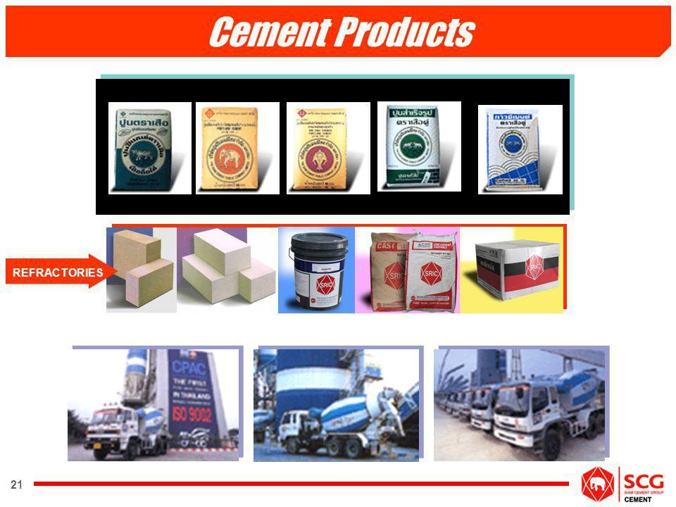 21 Cement Products REFRACTORIES