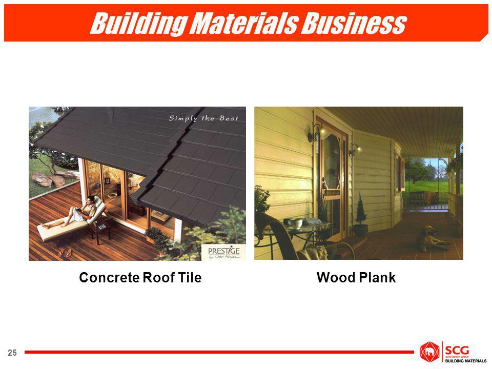 25 Wood PlankConcrete Roof Tile Building Materials Business