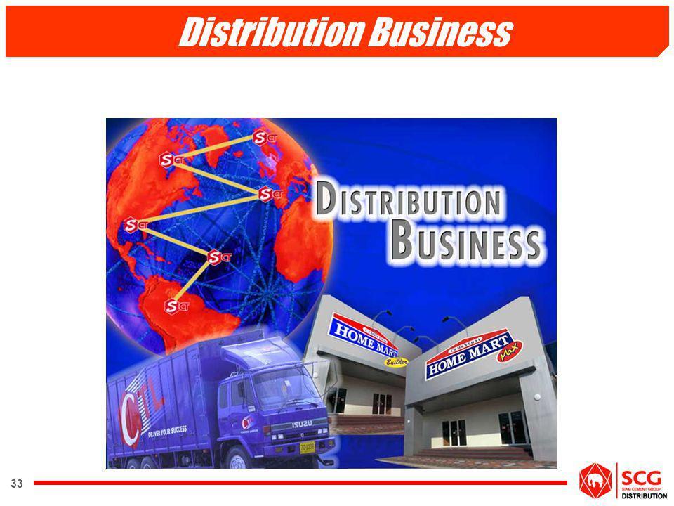 33 Distribution Business