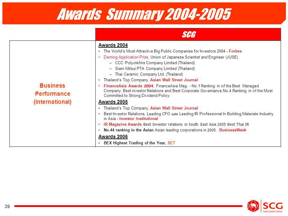 39 Awards Summary 2004-2005 SCG Business Performance (International) Awards 2004 The Worlds Most Attractive Big Public Companies for Investors 2004 -