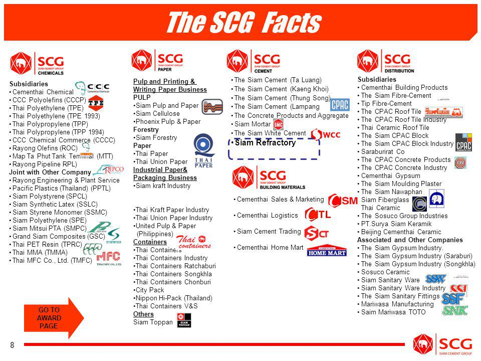 8 The SCG Facts Subsidiaries Cementhai Building Products The Siam Fibre-Cement Tip Fibre-Cement The CPAC Roof Tile The CPAC Roof Tile Industry Thai Ce